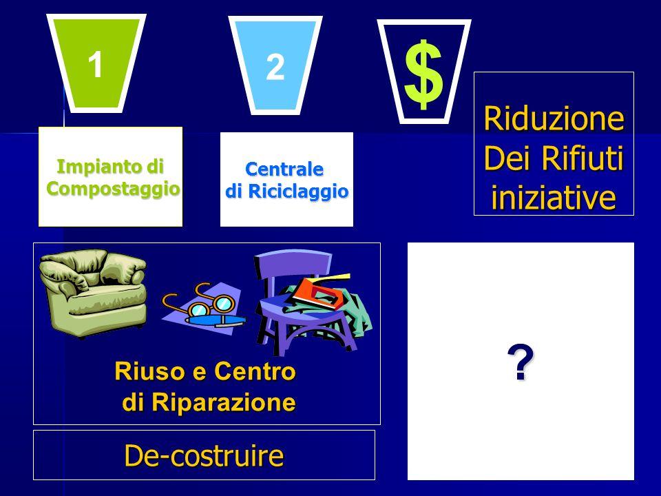 $ 1 2 Riduzione Dei Rifiuti iniziative De-costruire Riuso e Centro