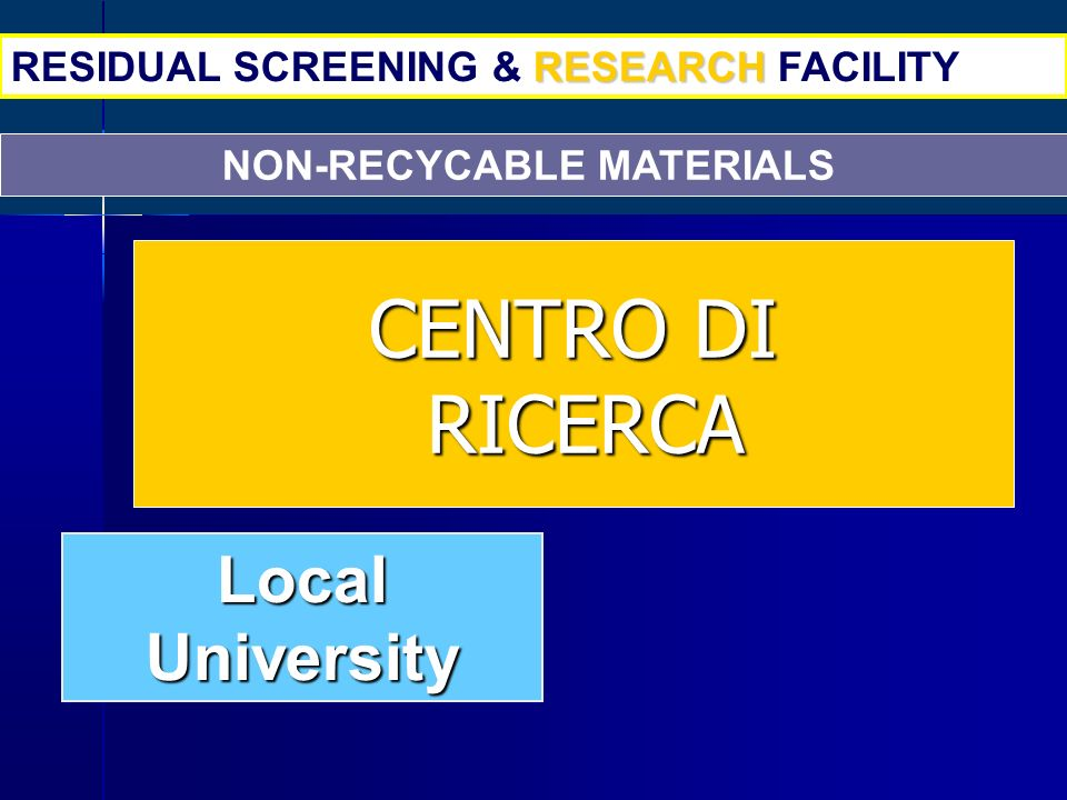 NON-RECYCABLE MATERIALS