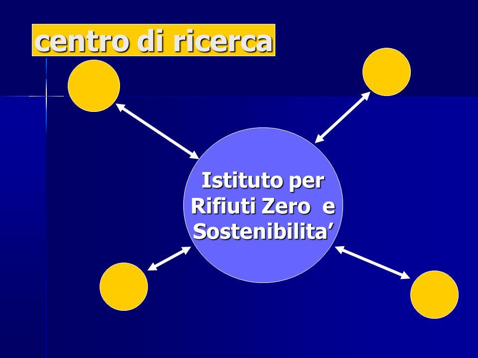 centro di ricerca Istituto per Rifiuti Zero e Sostenibilita'