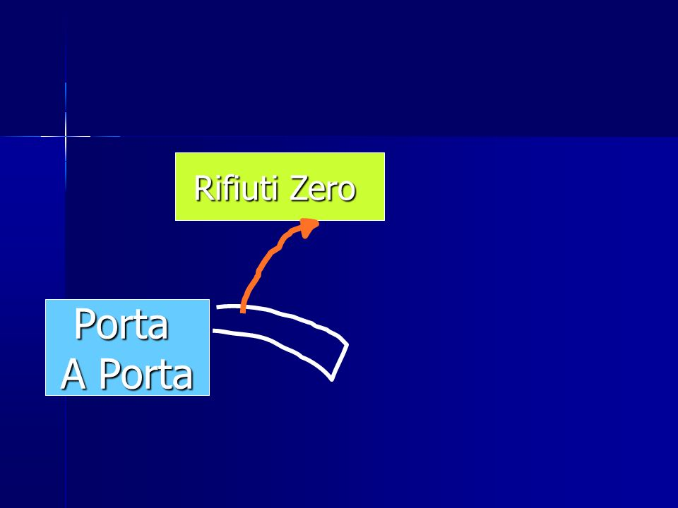 Rifiuti Zero Porta A Porta