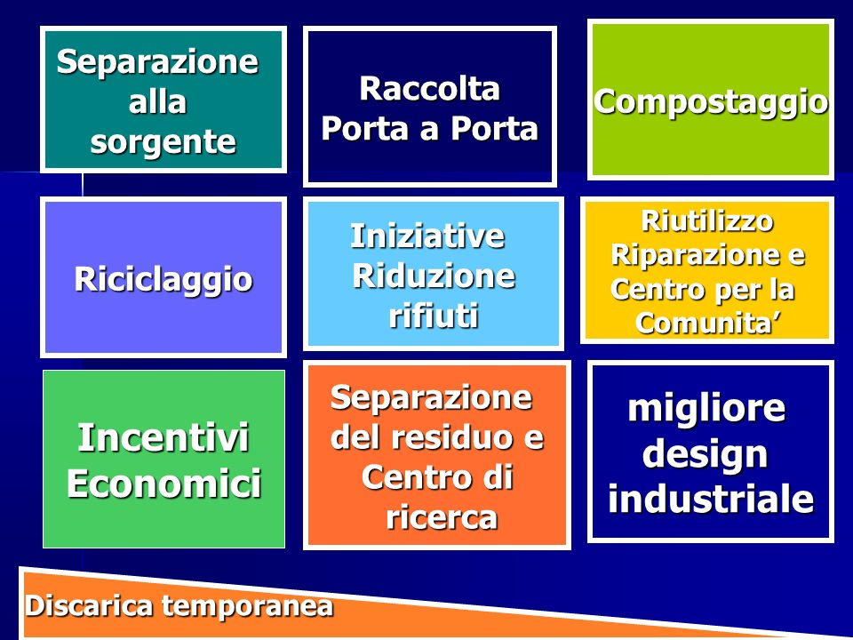 migliore design industriale Incentivi Economici