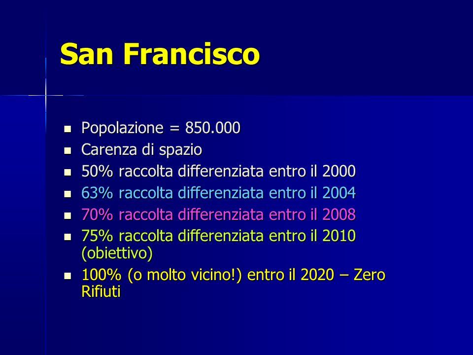San Francisco Popolazione = 850.000 Carenza di spazio