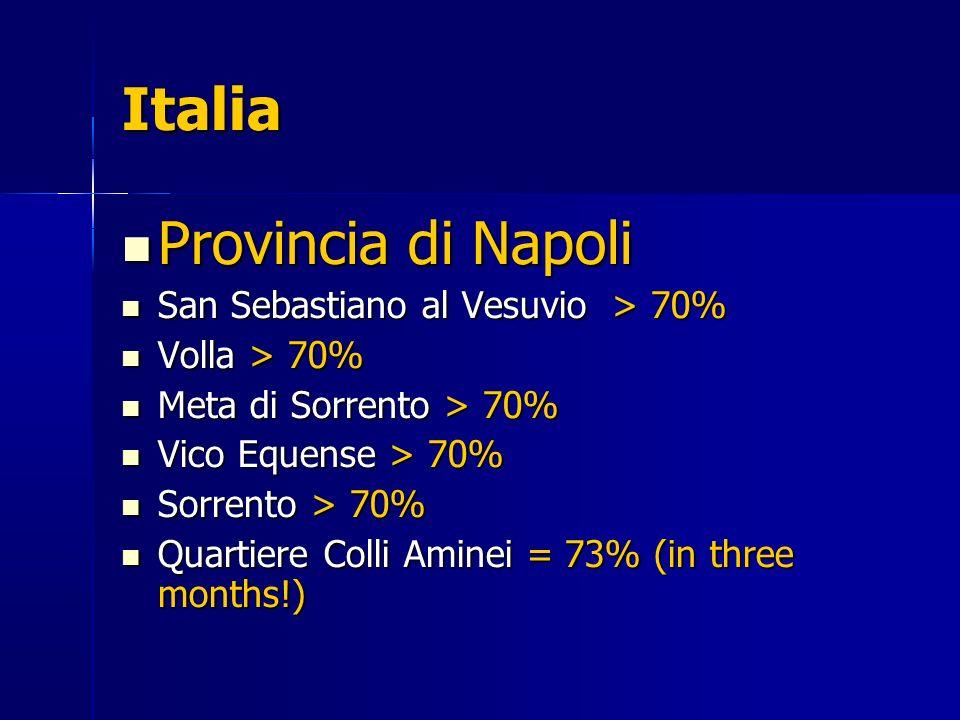 Italia Provincia di Napoli San Sebastiano al Vesuvio > 70%
