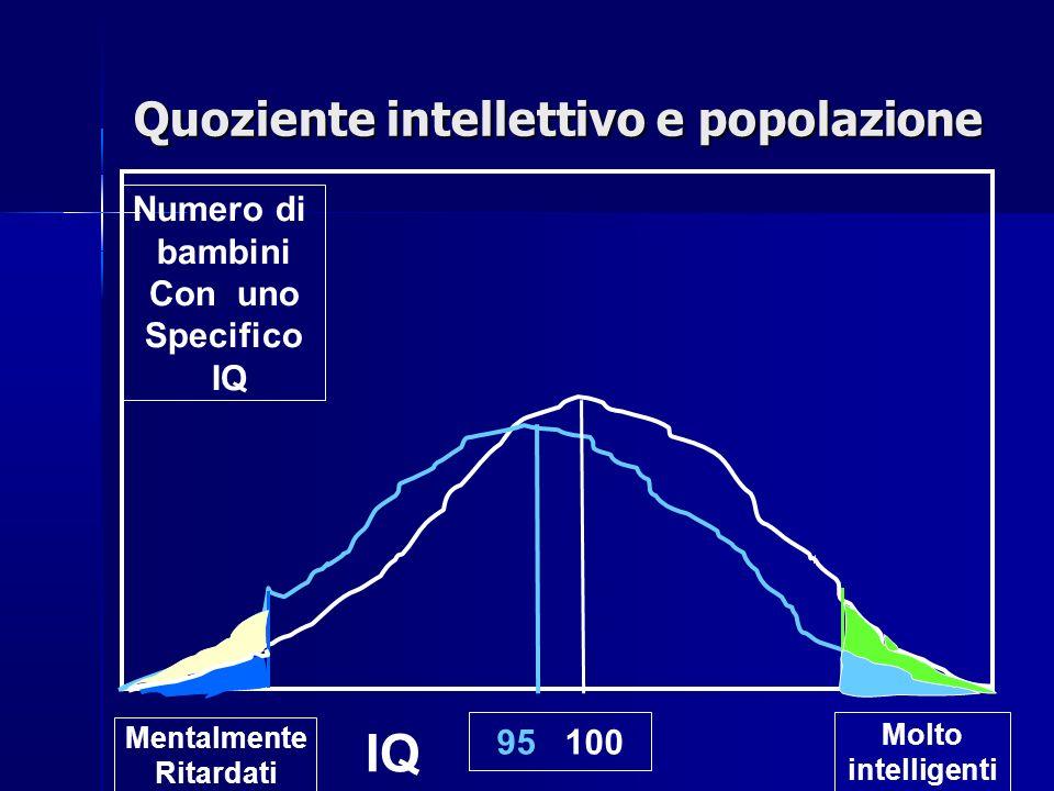 Quoziente intellettivo e popolazione