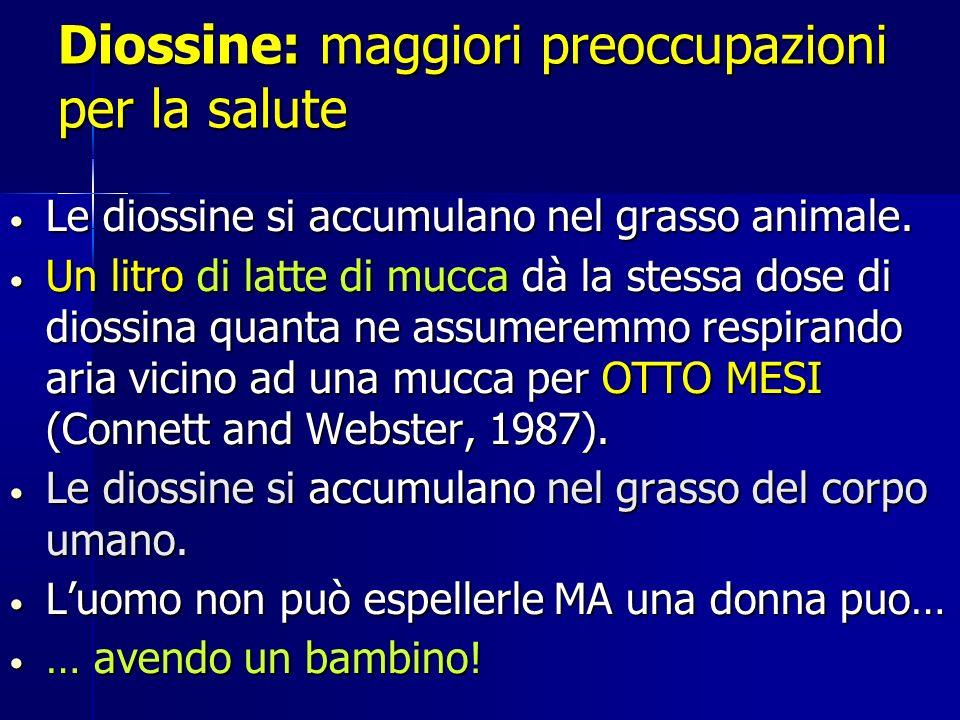 Diossine: maggiori preoccupazioni per la salute