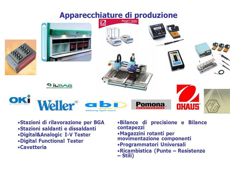 Apparecchiature di produzione