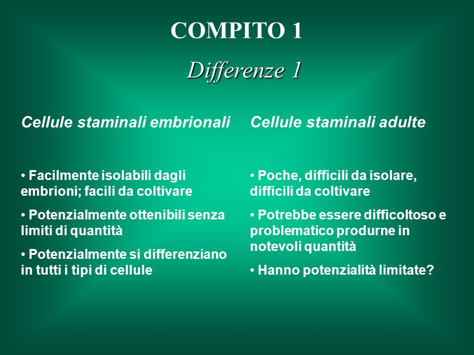 COMPITO 1 Differenze 1 Cellule staminali embrionali