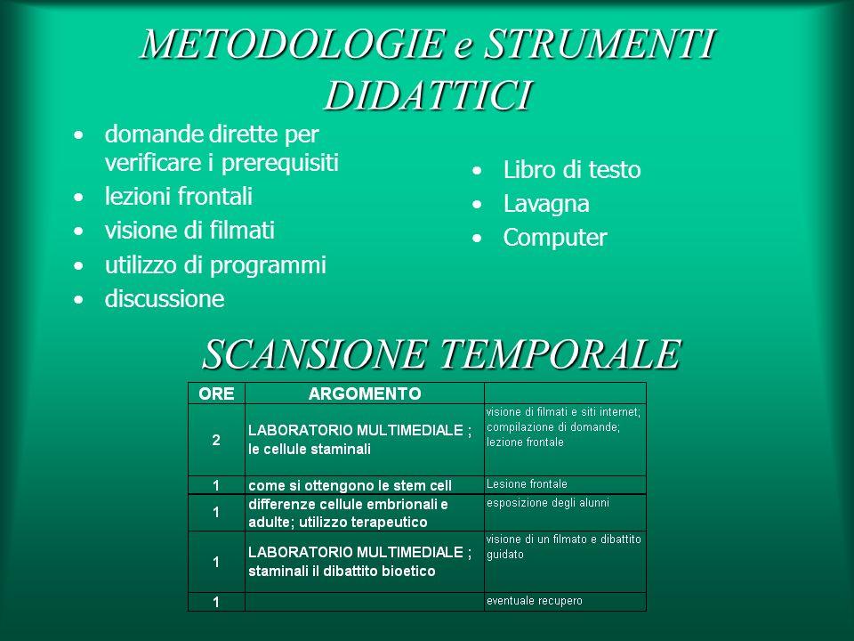 METODOLOGIE e STRUMENTI DIDATTICI
