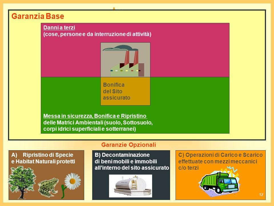 Garanzia Base Garanzie Opzionali Danni a terzi