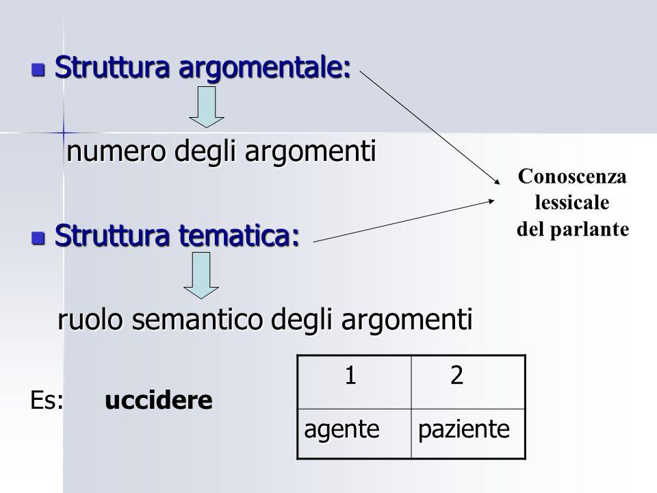 Struttura argomentale: numero degli argomenti Struttura tematica: