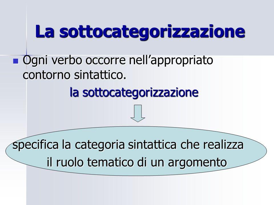 La sottocategorizzazione
