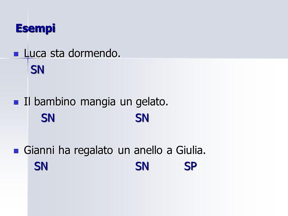 Esempi Luca sta dormendo. SN. Il bambino mangia un gelato. SN SN. Gianni ha regalato un anello a Giulia.