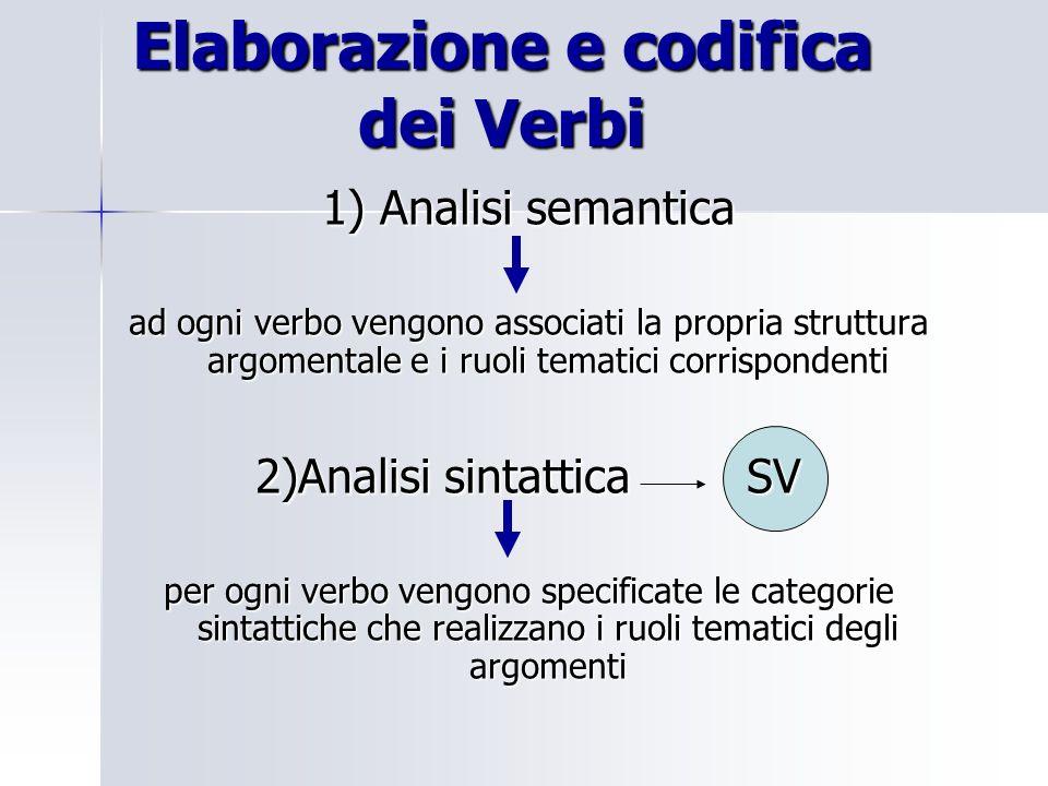 Elaborazione e codifica dei Verbi