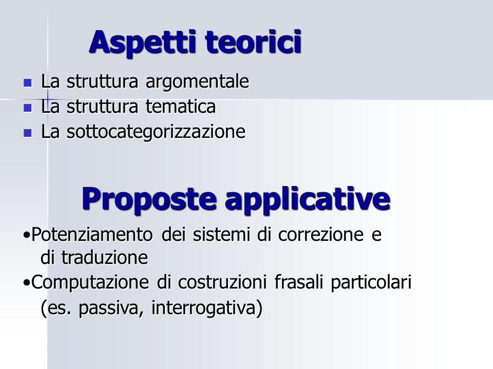Aspetti teorici Proposte applicative La struttura argomentale