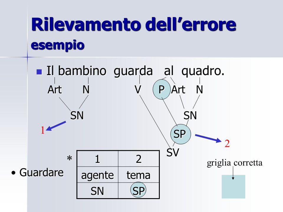 Rilevamento dell'errore esempio