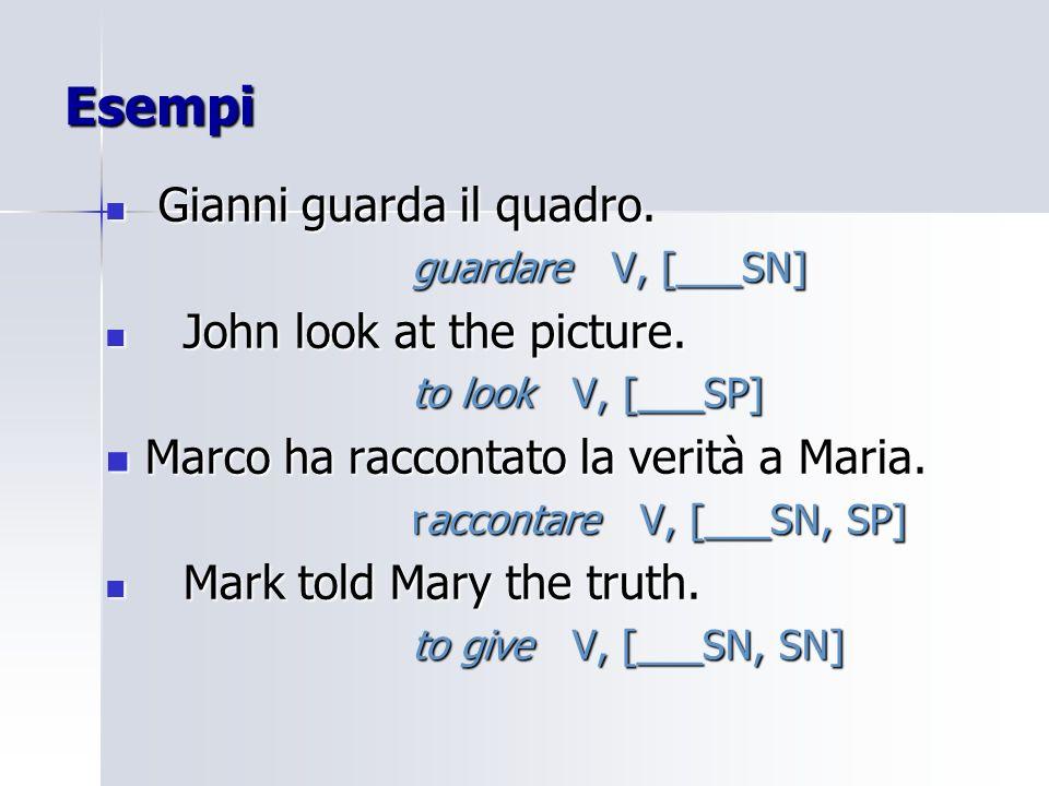 Esempi Marco ha raccontato la verità a Maria. Gianni guarda il quadro.