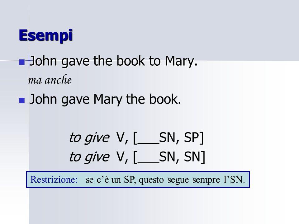 Restrizione: se c'è un SP, questo segue sempre l'SN.