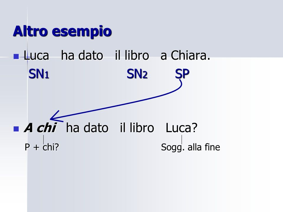 Altro esempio Luca ha dato il libro a Chiara. SN1 SN2 SP