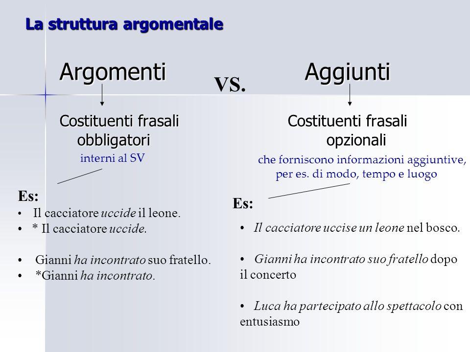 La struttura argomentale