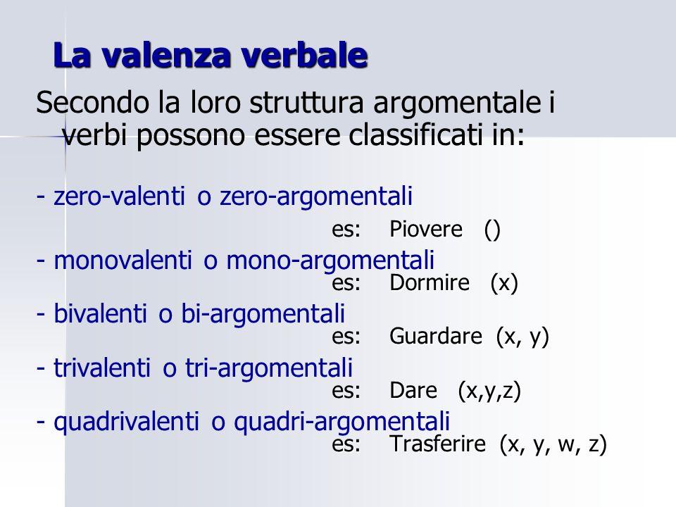 La valenza verbale Secondo la loro struttura argomentale i verbi possono essere classificati in: - zero-valenti o zero-argomentali.