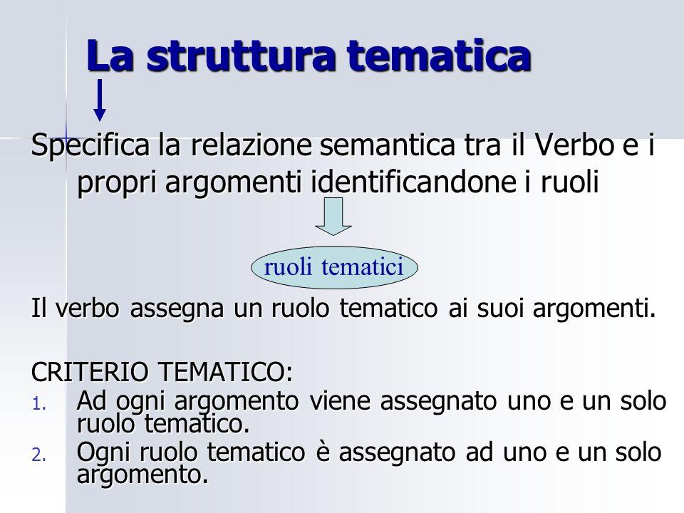La struttura tematica Specifica la relazione semantica tra il Verbo e i propri argomenti identificandone i ruoli.