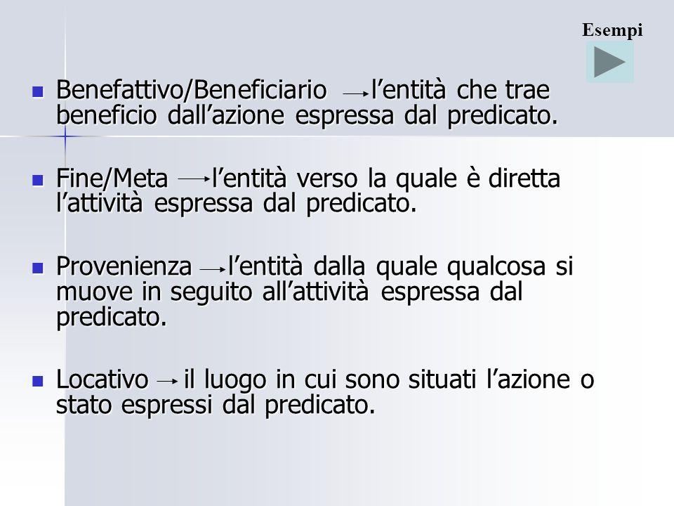 Esempi Benefattivo/Beneficiario l'entità che trae beneficio dall'azione espressa dal predicato.