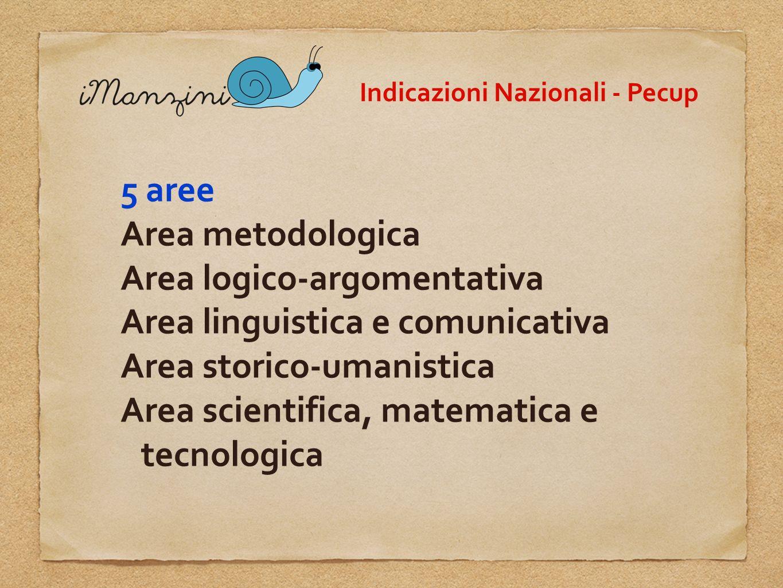 Area logico-argomentativa Area linguistica e comunicativa