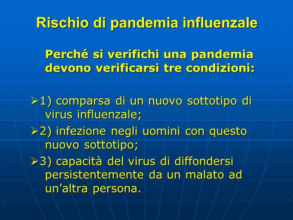 Rischio di pandemia influenzale