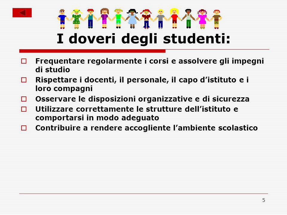 I doveri degli studenti: