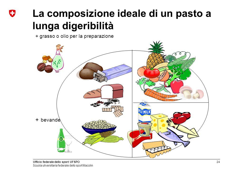 La composizione ideale di un pasto a lunga digeribilità