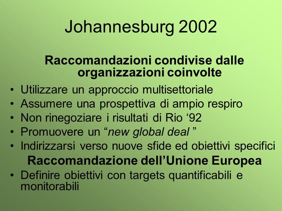 Raccomandazioni condivise dalle organizzazioni coinvolte