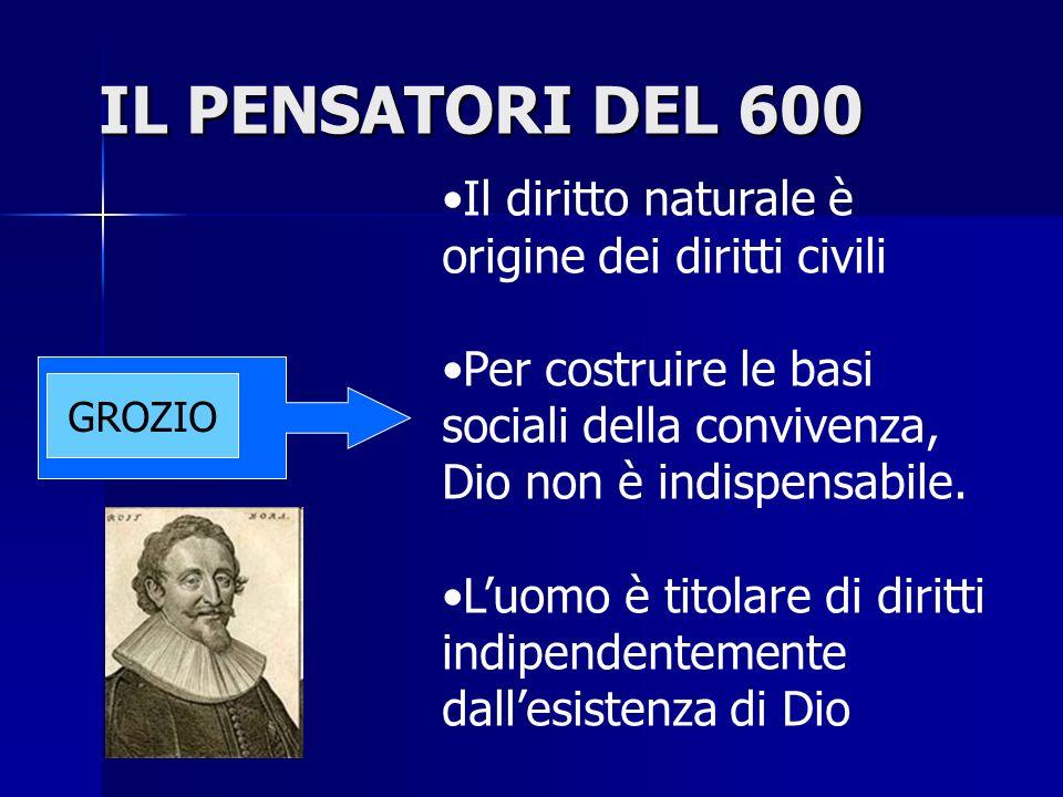 IL PENSATORI DEL 600 Il diritto naturale è origine dei diritti civili
