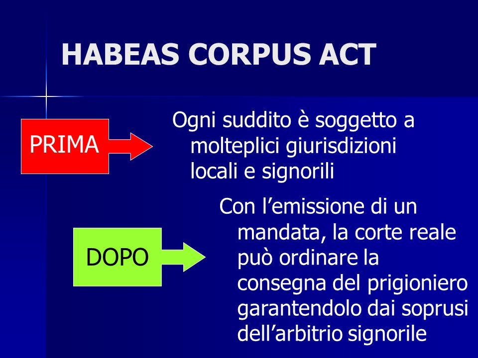 HABEAS CORPUS ACT PRIMA DOPO