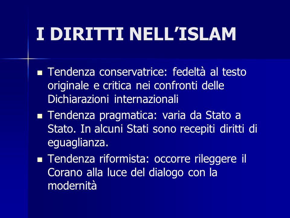 I DIRITTI NELL'ISLAM Tendenza conservatrice: fedeltà al testo originale e critica nei confronti delle Dichiarazioni internazionali.