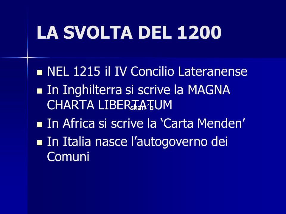 LA SVOLTA DEL 1200 NEL 1215 il IV Concilio Lateranense