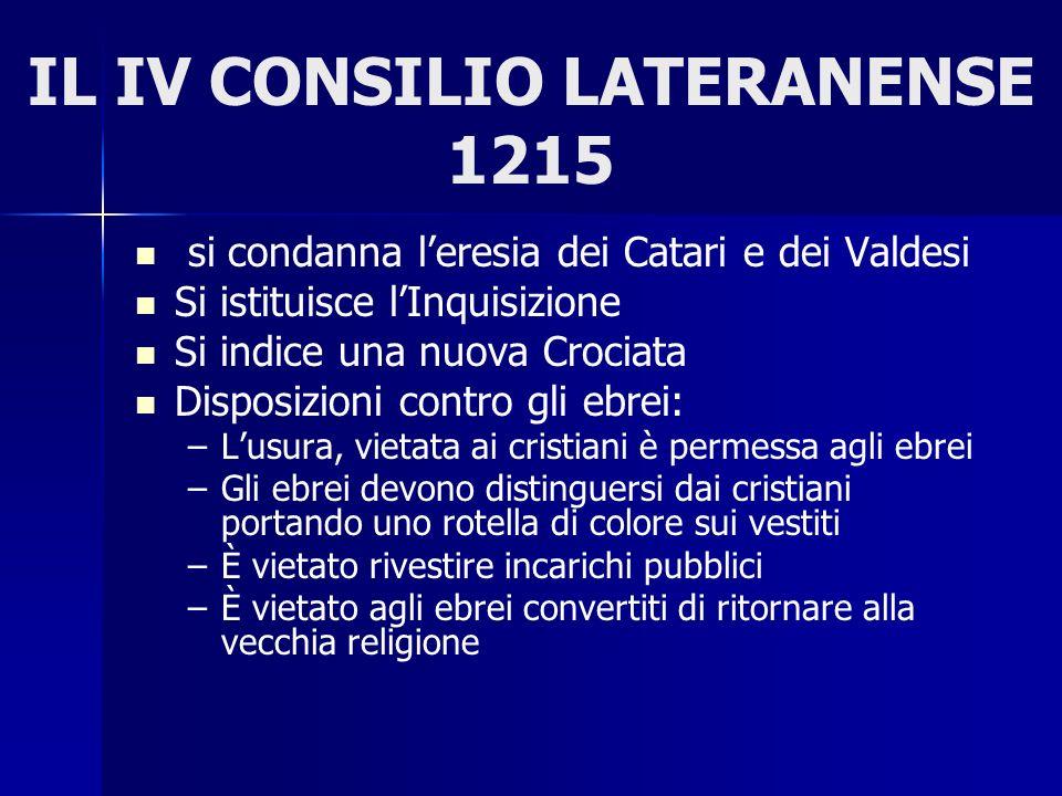 IL IV CONSILIO LATERANENSE 1215