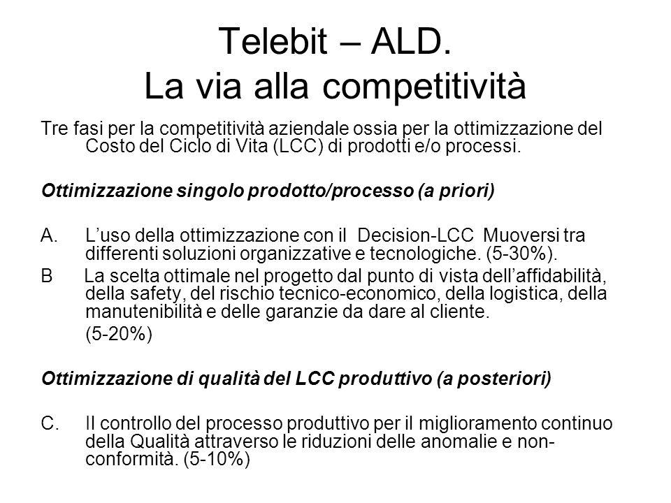 Telebit – ALD. La via alla competitività