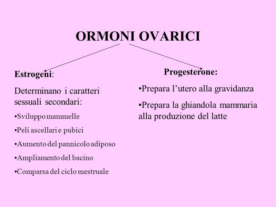 ORMONI OVARICI Progesterone: Estrogeni:
