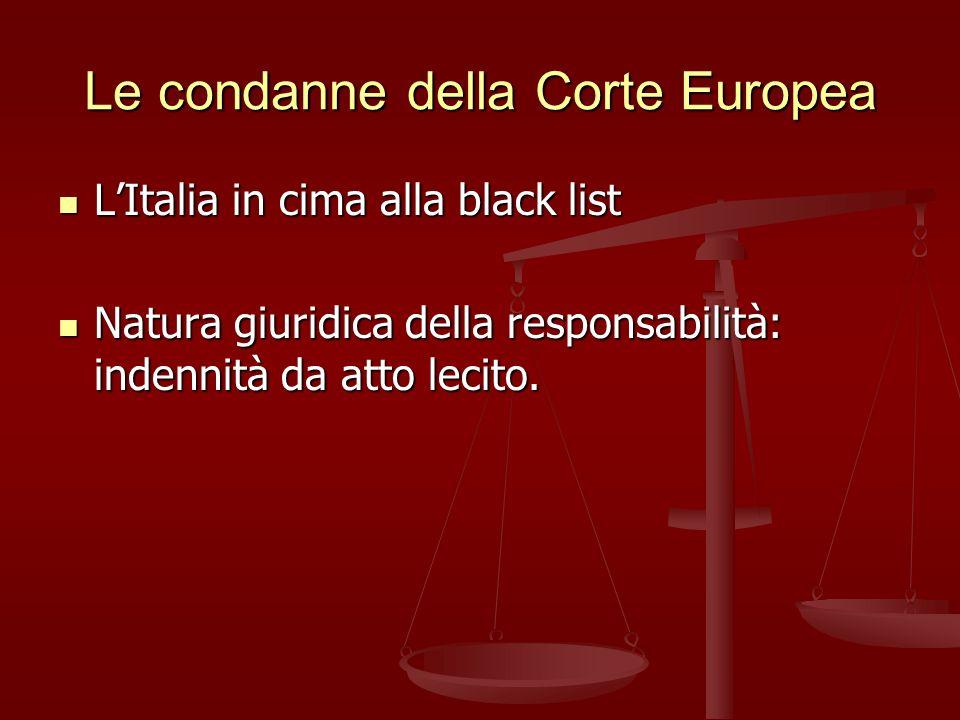 Le condanne della Corte Europea