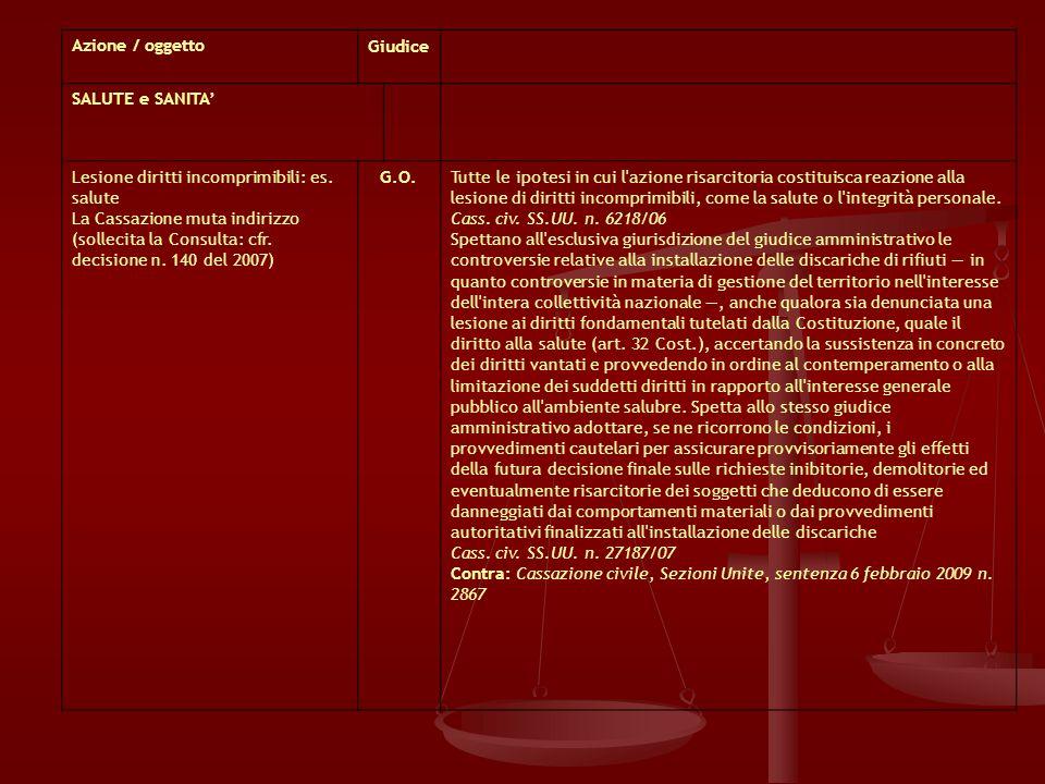 Azione / oggetto Giudice. SALUTE e SANITA' Lesione diritti incomprimibili: es. salute. La Cassazione muta indirizzo.
