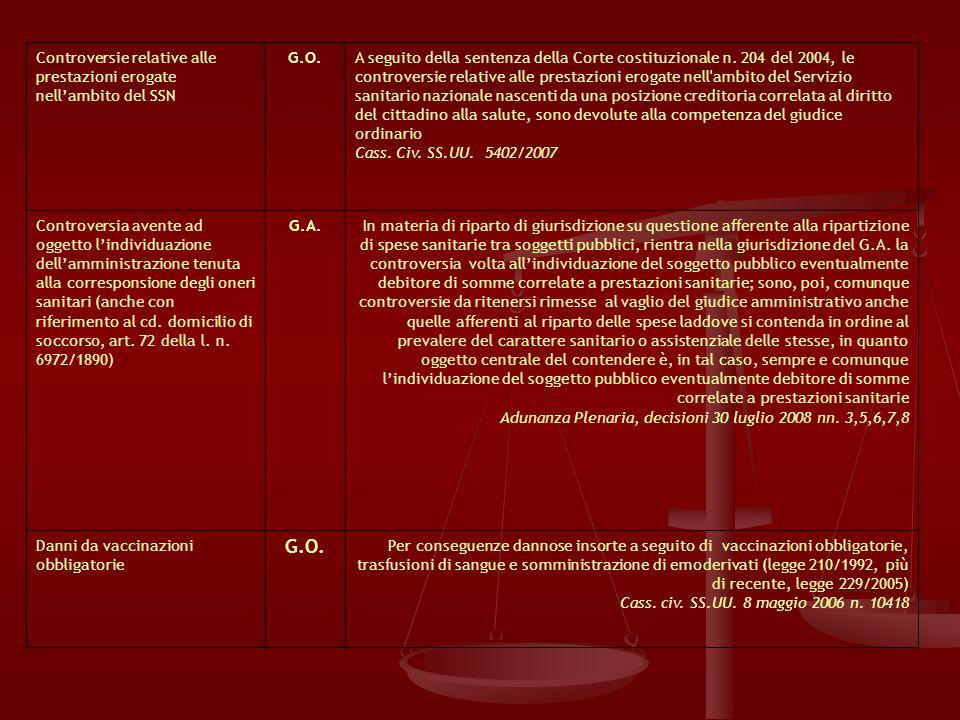 Controversie relative alle prestazioni erogate nell'ambito del SSN