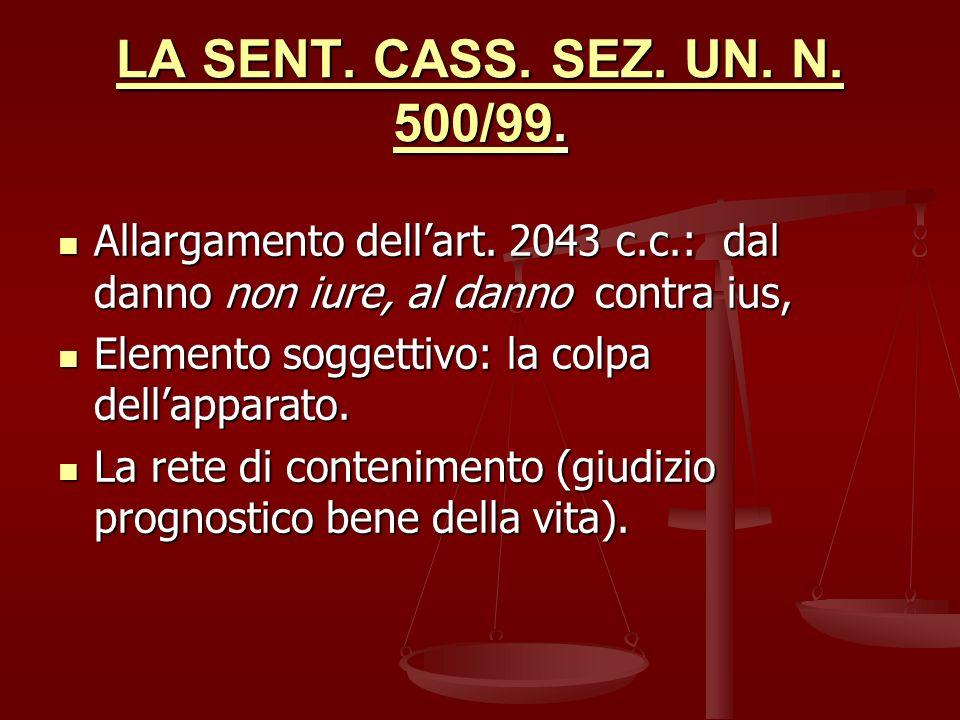 LA SENT. CASS. SEZ. UN. N. 500/99. Allargamento dell'art. 2043 c.c.: dal danno non iure, al danno contra ius,