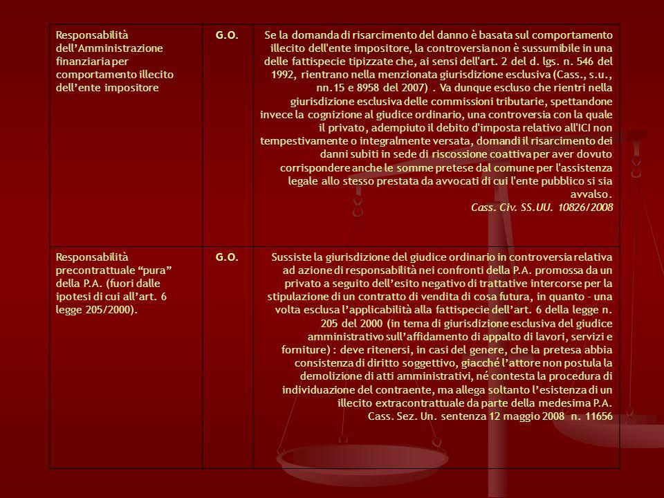 Responsabilità dell'Amministrazione finanziaria per comportamento illecito dell'ente impositore