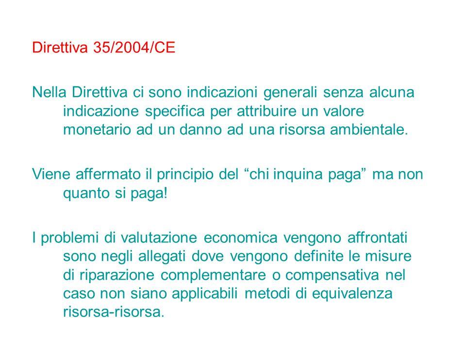 Direttiva 35/2004/CE