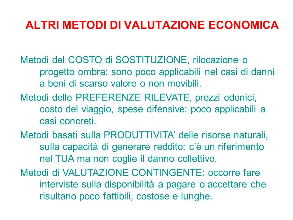 ALTRI METODI DI VALUTAZIONE ECONOMICA