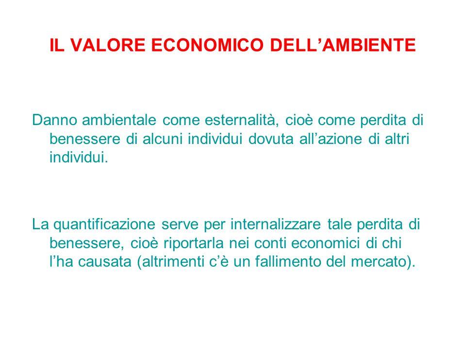 IL VALORE ECONOMICO DELL'AMBIENTE