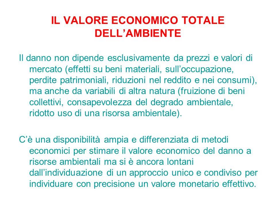 IL VALORE ECONOMICO TOTALE DELL'AMBIENTE