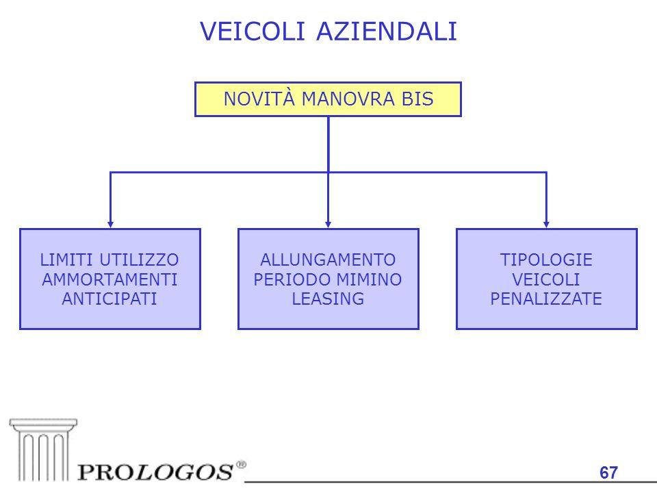 VEICOLI AZIENDALI NOVITÀ MANOVRA BIS 67