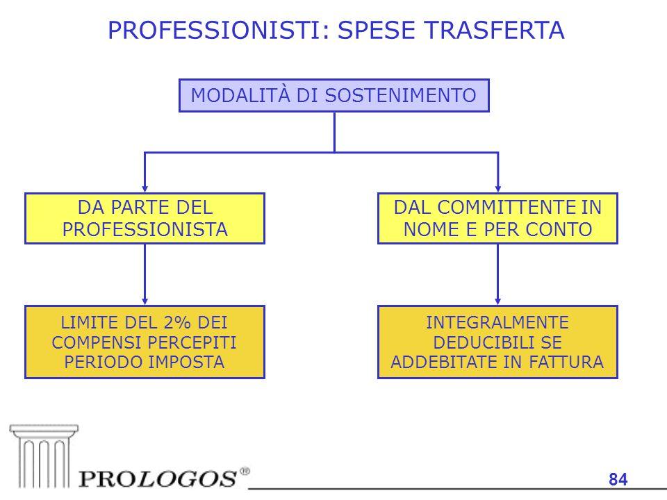 PROFESSIONISTI: SPESE TRASFERTA