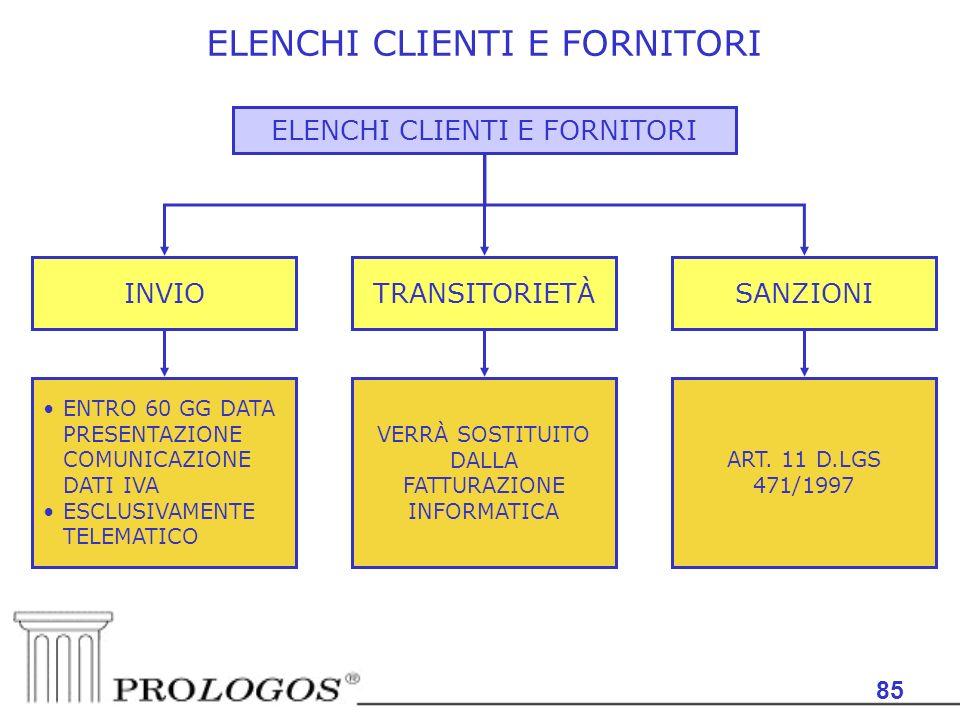 ELENCHI CLIENTI E FORNITORI